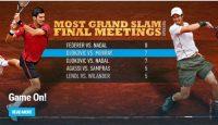 Chung ket Roland Garros 2016