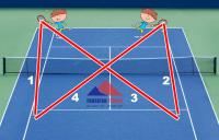 4 bai tap tennis tre em vui va hieu qua 3